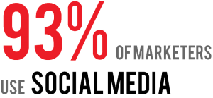Motionmill-93-percent-of-marketeers-use-social-media1