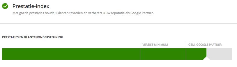 Google Partner AdWords prestaties