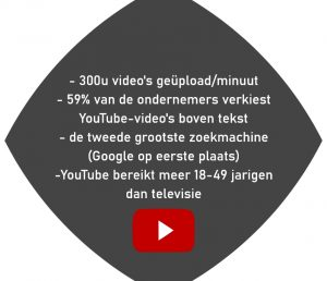youtube statistieken
