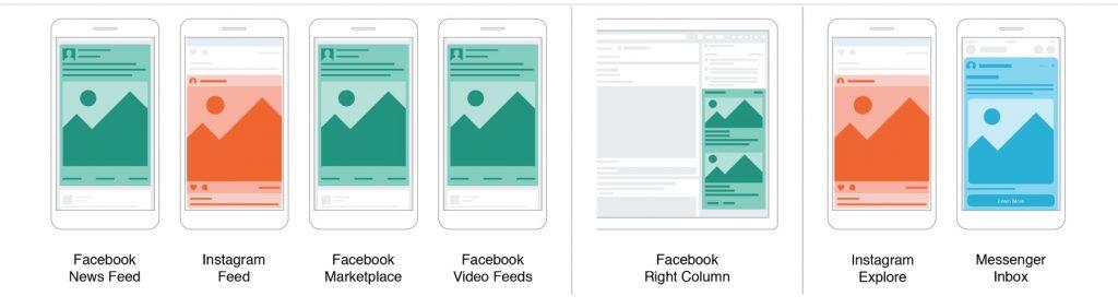 facebook plaatsing advertentie