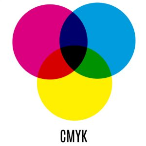 CMYK-kleurcodering