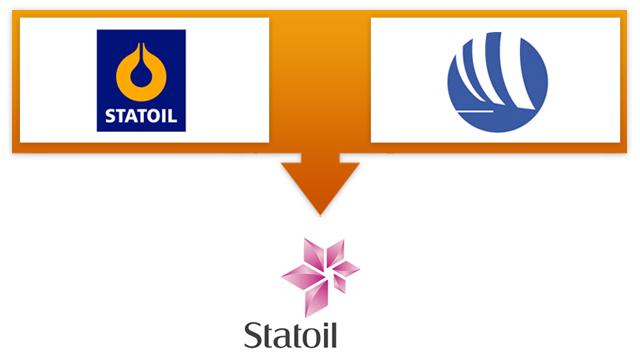 Logo Statoil na fusie