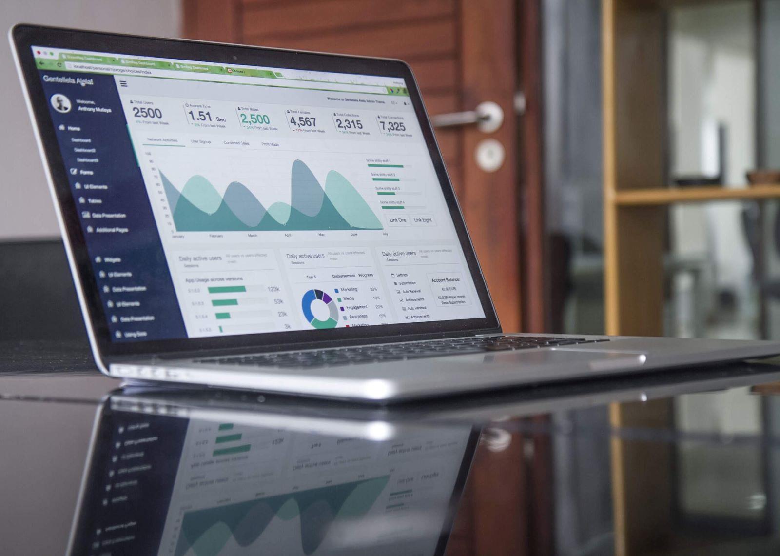 Google Analytics toont de prestaties van een webshop