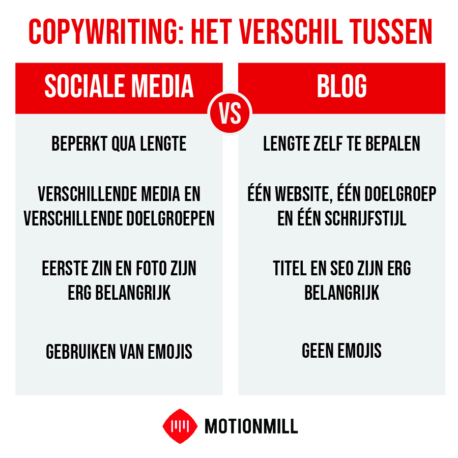 infographic - verschil in copywriting tussen social media en blog