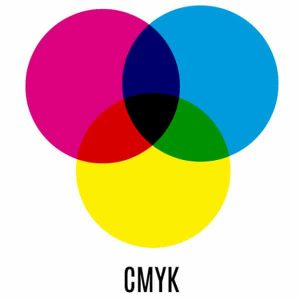 CMYK kleurcodering