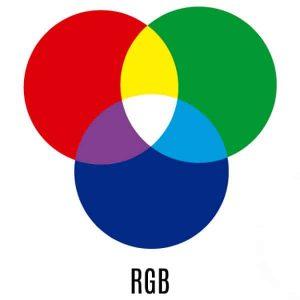 RGB kleurcodering