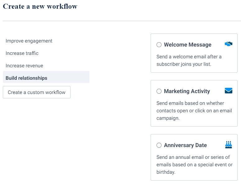 Workflow instellen in Sendinblue - E-mailmarketing Antwerpen