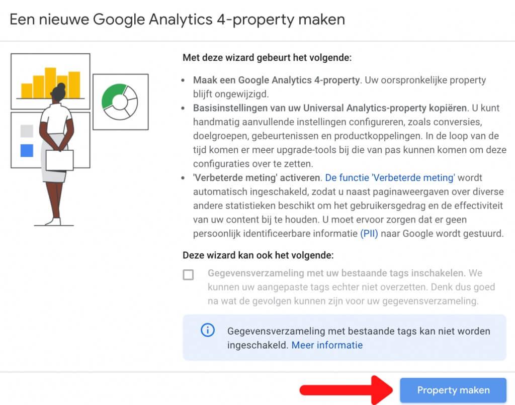 Google Analytics 4 beoordelingen