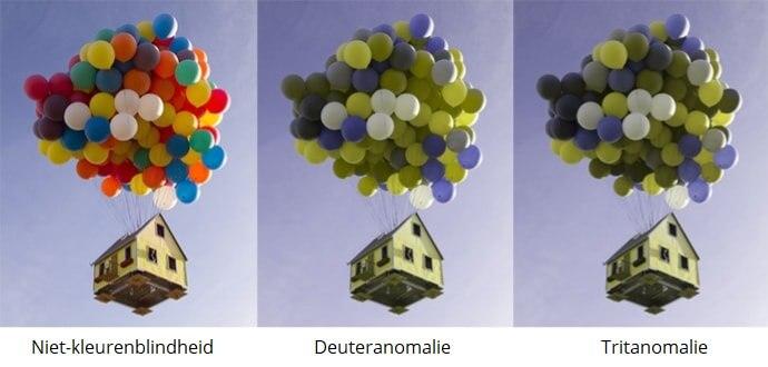 Verschillende soorten kleurenblindheid